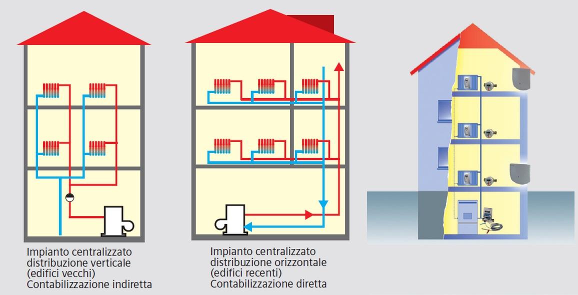 Grafica illustrazioni by siemens 2014 for Pex sistema di riscaldamento ad acqua calda